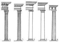 Архитектурные ордера — выразительный язык архитектуры Возрождения