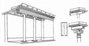 Применение ордера во всех трех ярусах традиционного фасада